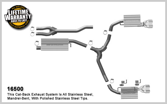 Dual Exit Cat-Back MagnaFlow Exhaust for the Dodge Challenger V6