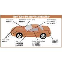 C5 Corvette Hardtop Weatherstrip Kit 11 Piece