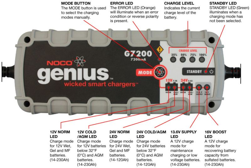 NOCO Genius Automobile Battery Trickle Charger