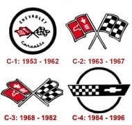 1953-1996 Corvette Restoration Parts