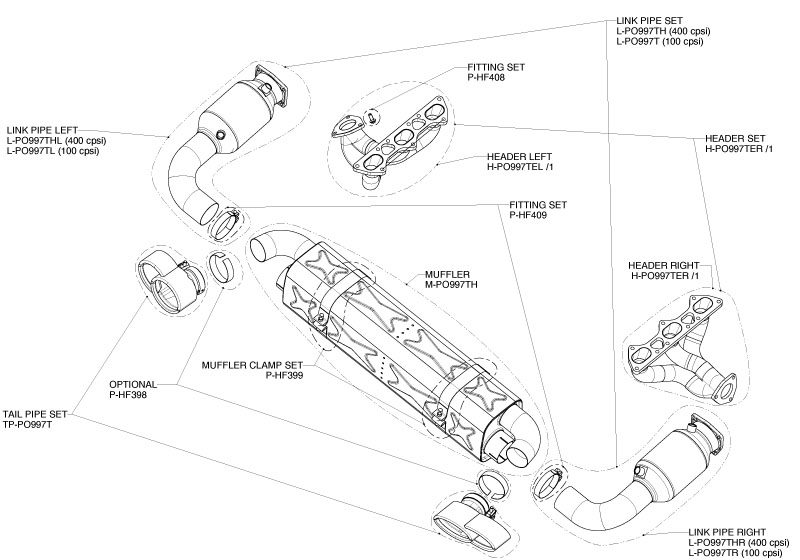 Porsche 997t 911 Turbo Akrapovic Evolution Exhaust 2006 09 S