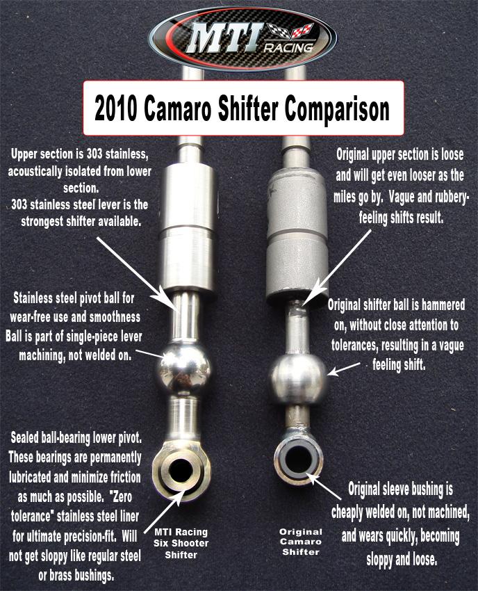 2010-2015 Camaro MTI Racing Shifter