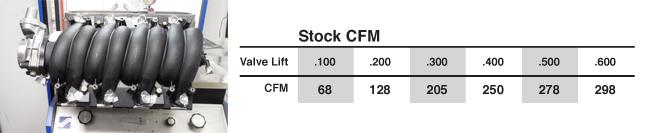 2010-2013 Camaro SS Vararam Power Wedge Throttle Body Spacer